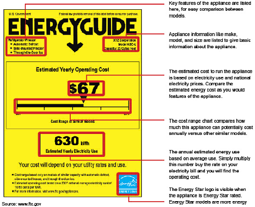 Energy Label Guide