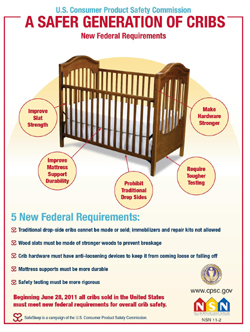 Baby Cribs are Now Required to Meet Tougher Standards